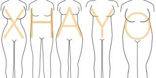 Typy sylwetek kobiecych