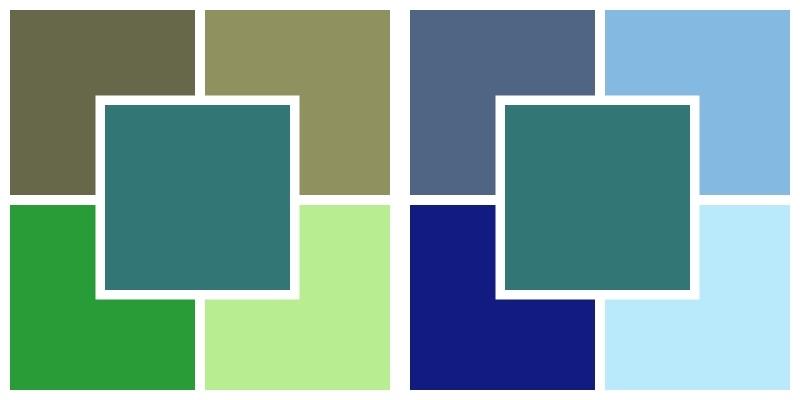 połączenie petrolu z zielonym i niebieskim